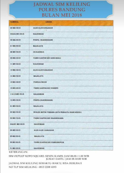 jadwal sim keliling Polres Bandung Desember 2018