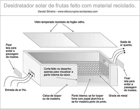 desidratador-solar-15-cm1