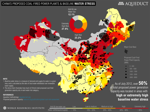 China's water stressed areas, compared to where power plants are planned. Source,