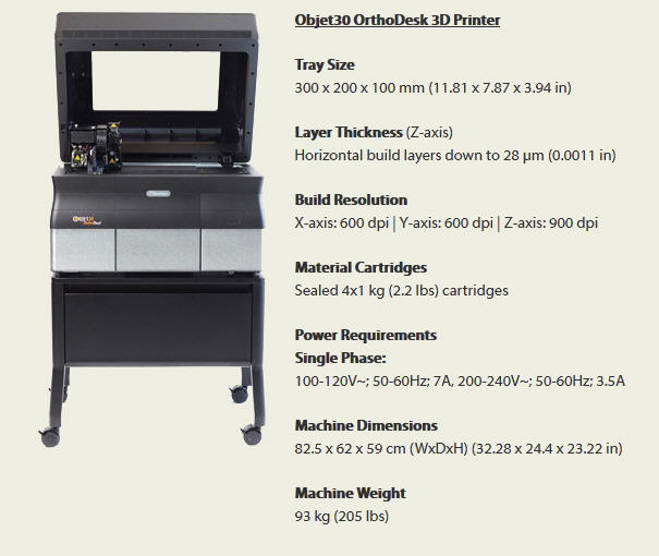 Orthodesk image