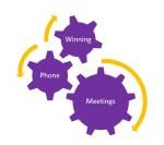 Winning Phone Meetings
