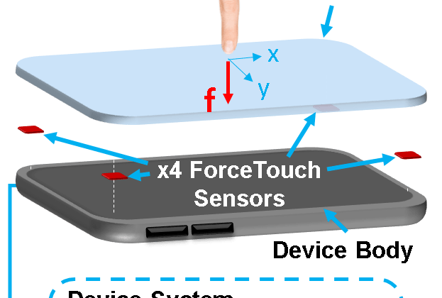 ForceTouch Graphic