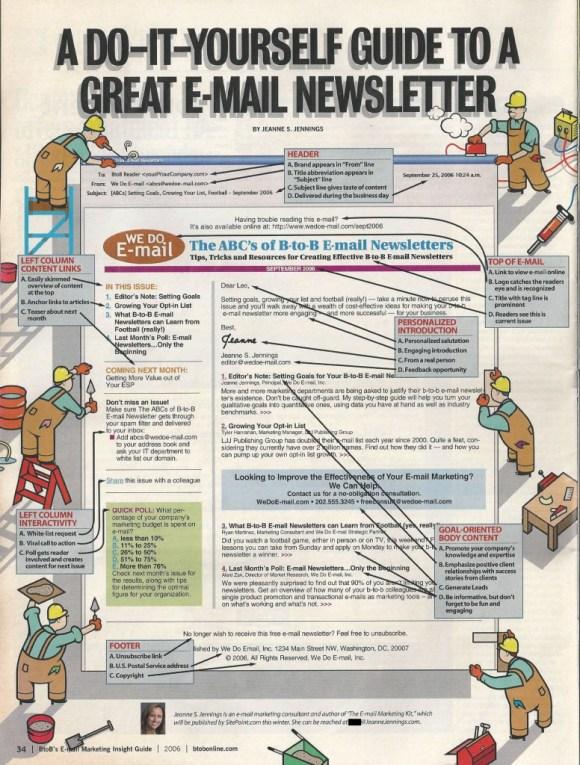 2006 B2B Email Newsletter Infographic Jennings