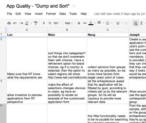 Completed brainstorming spreadsheet
