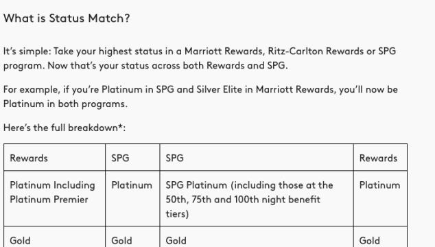 Marriott Reciprocal Benefits Revealed