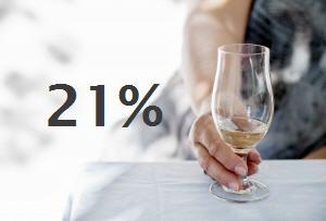 Wine Reduces Stroke in Women