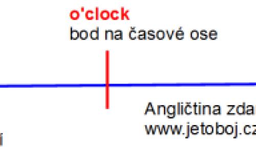 o'clock a hour rozdíl