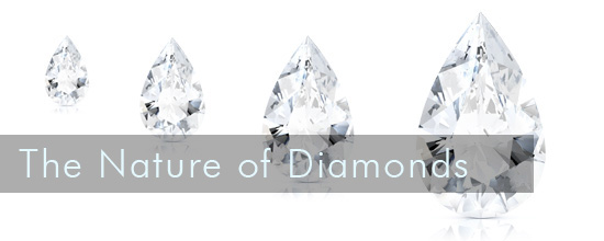 Where to diamonds come from?