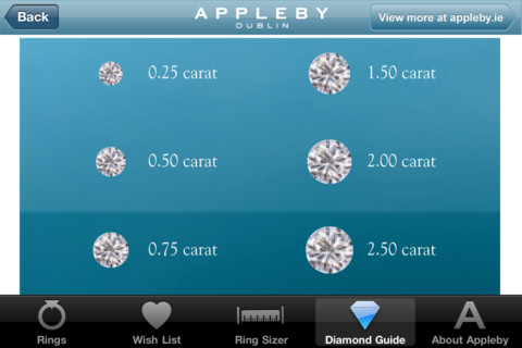 Appleby App diamond guide