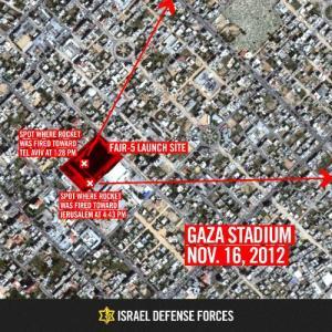 Fajr5site-Gaza Stadium