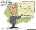 lapid finance