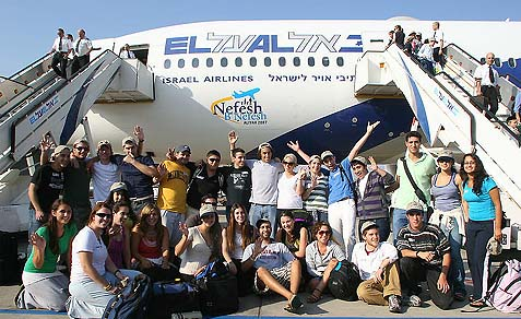 Children Arriving on Aliyah