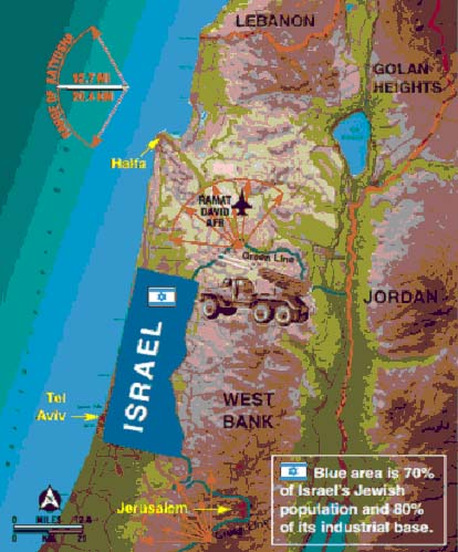 vulnerable israel