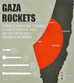 Rocket ranges and the cities they reach, according to the assessment of the IDF.