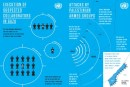 Schabes Report Infographics 1