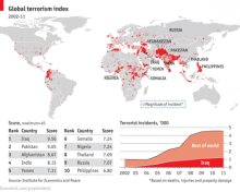 """Islamic Terrorists are Not """"lone wolves"""""""