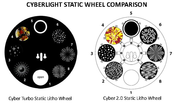 cyberlight-wheel-comparison