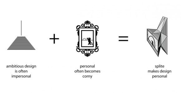 splite-personal-light-2