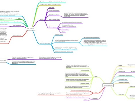 Mindnode: The best mind mapping map for college students
