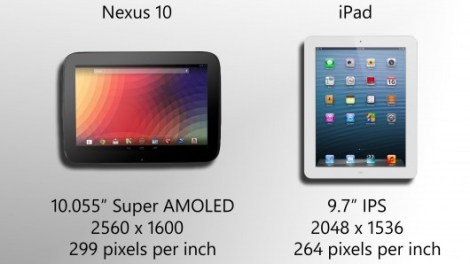 iPad 4 vs. Nexus 10 Android tablet - Display