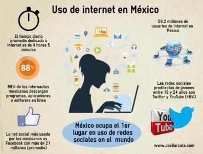redes, internet, infografía