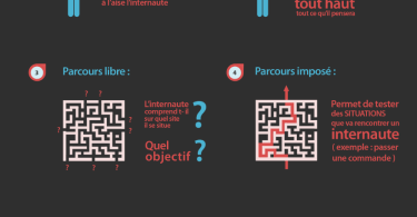 Infographie-les-etapes-d-un-test-utilisateur