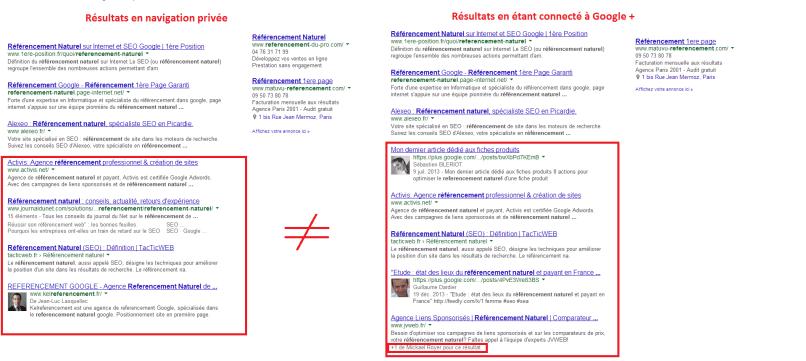 comparaison-resultats-connecte-ou-non-google-+