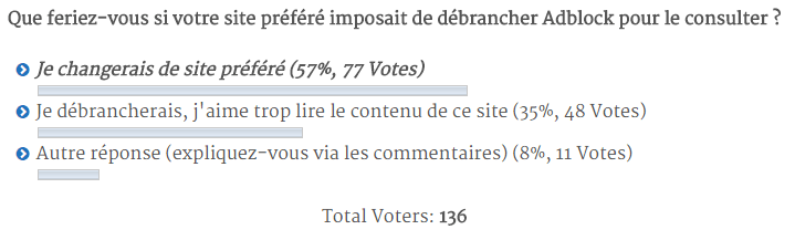 reponse-sondage-adblock