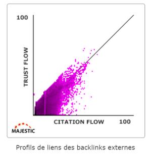 citation-flow-le-monde