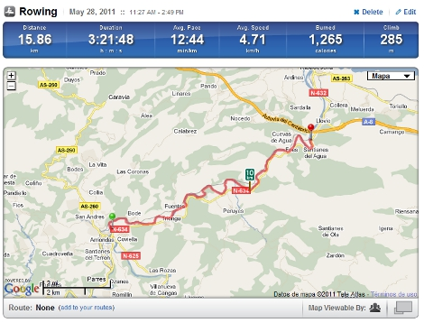 Descenso del Sella en Runkeeper