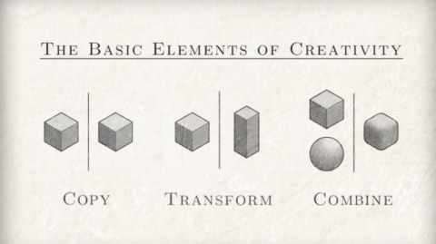 The Elements of Creativity