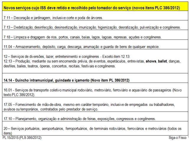 ISS - PLC 15-2015 - RETIDO NOVOS