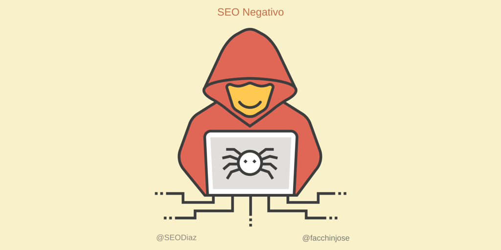How to identify the Negative SEO to protect your web?