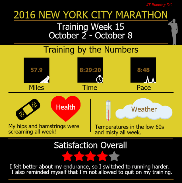 2016 NYCM Week 15 Infographic