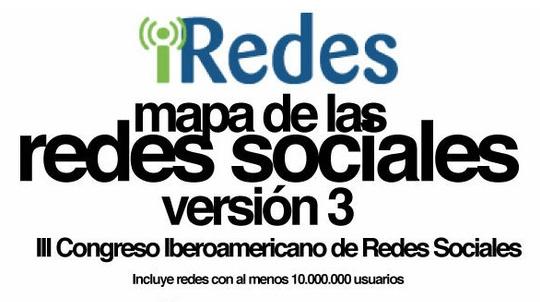 iRedes - Mapa de las redes sociales