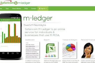 DDS M-Ledger Acquired By Safaricom Limited JUUCHINI