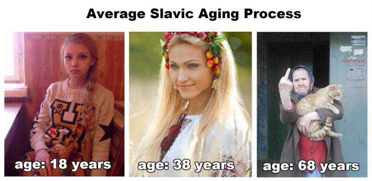 aging process