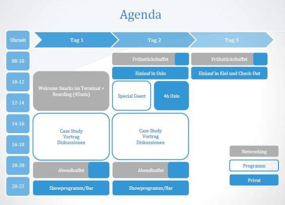 K5Cruise-Agenda