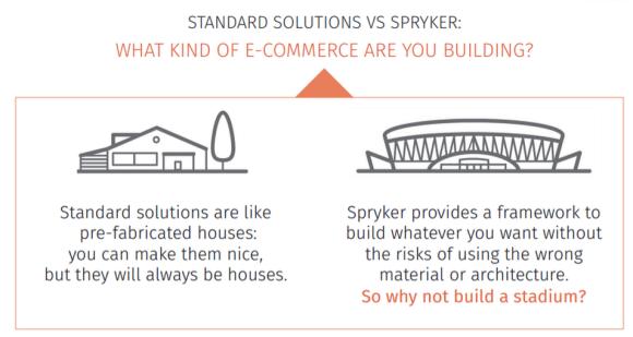 Spryker-Stadium