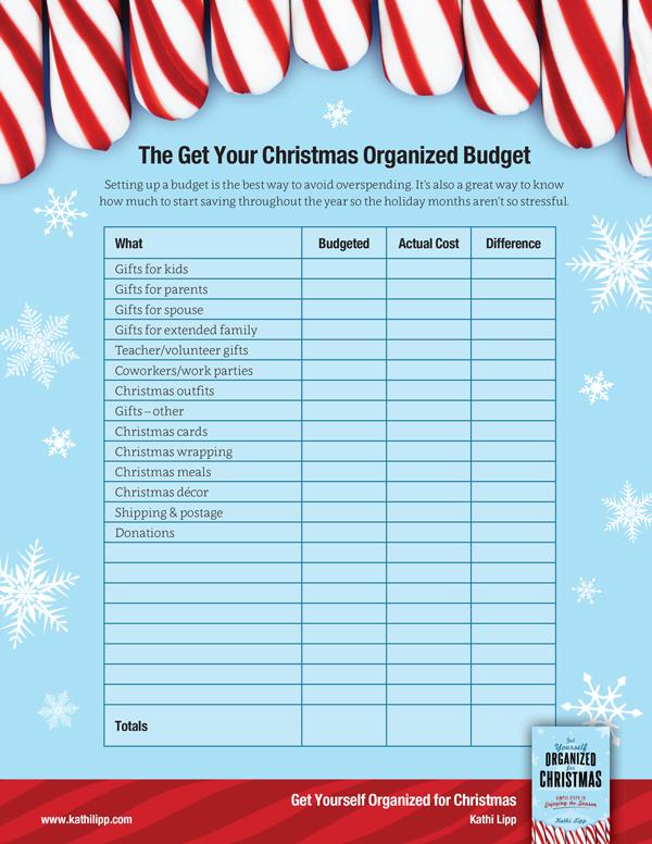 GYCO-Budget