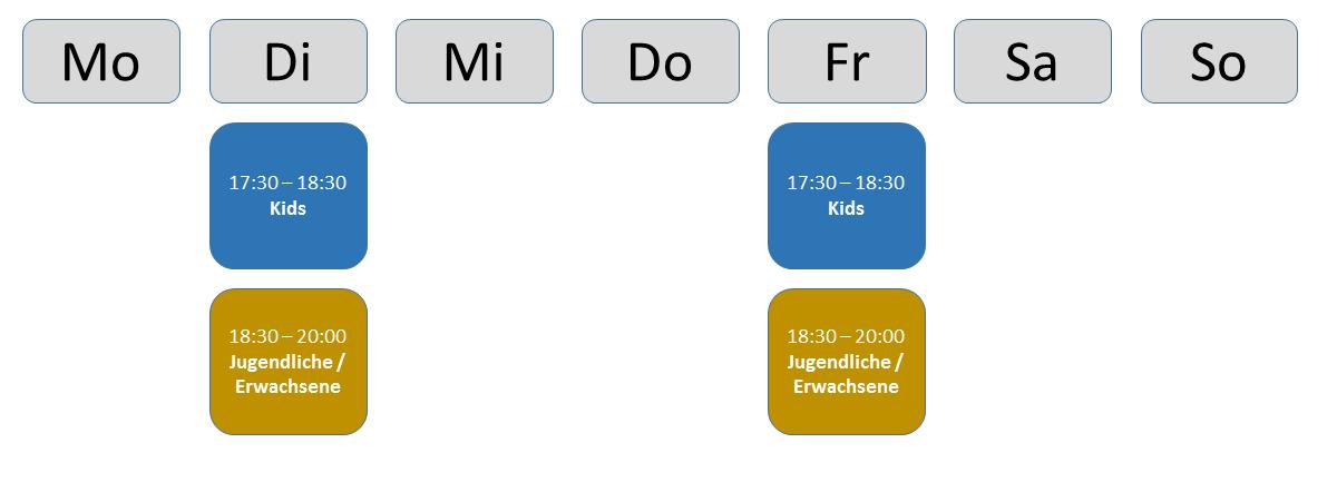 Trainingszeiten KCRN Hockenheim