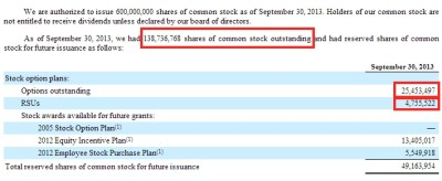 Kerrisdale Capital ServiceNow (NOW) Widespread Mistakes in Analyst Share Counts Fuel Overvaluation