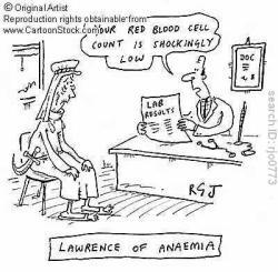 Anemia Cartoon