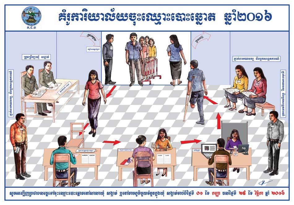 NEC Commune Election Registration 2016b