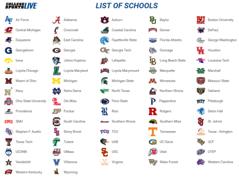 College Sports Live List of Schools
