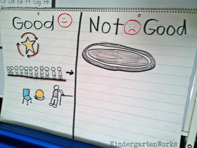 3 Kindergarten Tips to Make the First Week of School Easier {on the teacher}