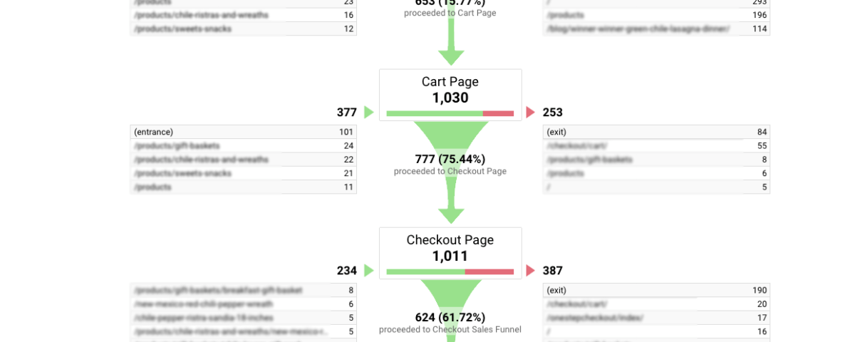 google-analytics-digital-optimization