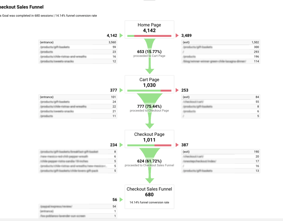 google-analytics-digital-optimization