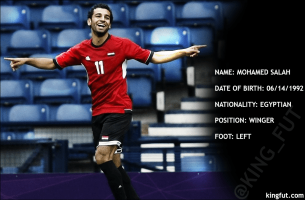 Mohamed Salah - Player Profile