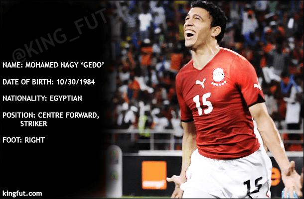 Mohamed Nagy Gedo -  Egypt